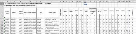 Reloading Data Spreadsheet Scripts To Autodownload And Organize The California Kindergarten