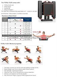 Chair Gym Review Home Gym Amazing Thane Total Flex Review Top Fitness Magazine