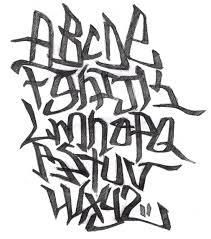 imagenes para dibujar letras graffitis letras de grafitis muchas megapost 2011 imágenes taringa
