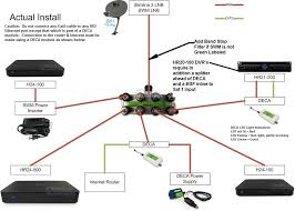 Seeking Directv Simplied Wiring Diagrams Of Whole Home Dvr Service At T Community