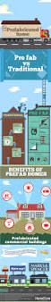 Prefabricated Home Kit Best 25 Prefabricated Home Ideas On Pinterest Prefab Homes