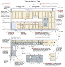How To Fit Kitchen Cabinets Setting Kitchen Cabinets Jlc Online Cabinets Kitchen Best