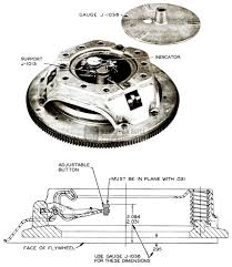 1956 buick transmission maintenance hometown buick