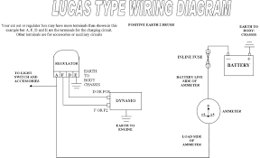 wiring diagrams to assist you with connecting up inside 3 pin