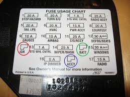 fuse box reset cadillac deville how do you reset a deville climate