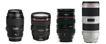wedding photography lenses is the best canon wedding lens