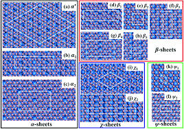 Types Of Sheets Unveiling The Atomic Structure And Electronic Properties Of