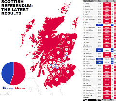 Map Of Scotland And England by Scotland Referendum Results Live Map Daily Mail Online