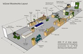 Woodshop Floor Plans by Diy Woodshop Isgood Woodworks Seattle