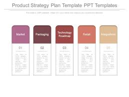 product strategy plan template ppt templates powerpoint templates