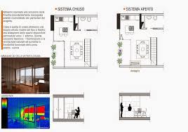 100 livia floor plan d u0027nest review propertyguru
