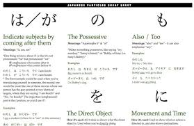 japanese particles cheatsheet