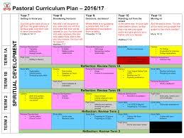 Curriculum Mapping Pastoral Curriculum Plan St Edmund Arrowsmith Catholic High