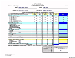 sample cost analysis template template update234 com template