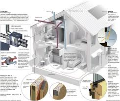 Design House Concepts Dublin Best 25 Passive House Ideas On Pinterest Passive Solar Simple