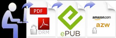format for ebook publishing nur publishing helps writers who like to publish ebooks as epub or pdf
