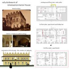Medieval Manor House Floor Plan by Archiprix Project P17 0849