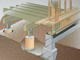 porch building plans how to build a porch porch foundation and decking