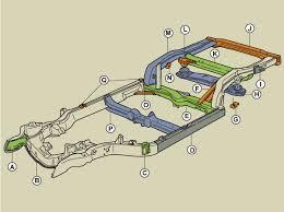 corvette c3 parts measurements for frame upright supports corvette forum