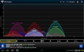 wifi analyzer android wifi analyzer techtudo