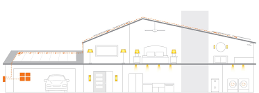sasa energy solar microinverter solution enphase microinverters
