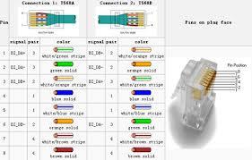 ether lan wiring diagram diagram wiring diagrams for diy car repairs