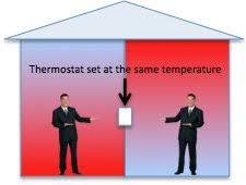 radiant heat wood floors use hydronic radiant heat