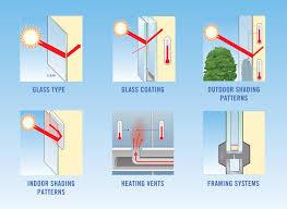 thermal break vitro glass education center
