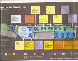 barclays center may lose its entrance plaza by 2016 curbed ny