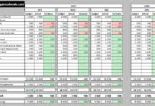Free Excel Personal Budget Template Free Excel Personal Budgeting Template To Assist You In Better