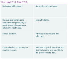 step 9 knowing your unique rights and benefits ancora cancer