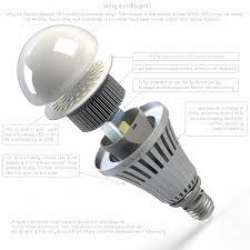 ecobright 20w 150w 2200lm led light bulb 5700k cool white non