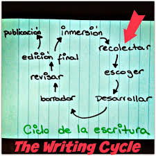 sample literary essays literary essay archives learning in two languages writing literary essays in spanish part ii collecting