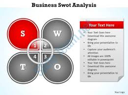 business swot analysis template powerpoint diagram templates