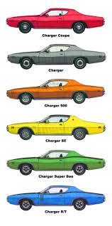 1971 dodge charger design history specs