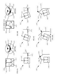 patent us20120272538 methods and arrangements for rapid trim
