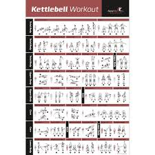 amazonsmile kettlebell workout exercise poster laminated home