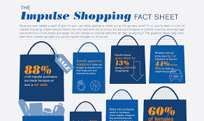 s shopping the impulse shopping fact sheet betabait