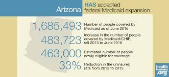 arizona and the aca u0027s medicaid expansion eligibility enrollment