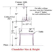Dining Room Chandelier Size Ace Wrought Iron Chandelier Size And Height Guide
