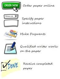 Types of Papers Reputable Professional Custom Writing Service