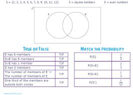 gcse 9 1 new content u2013 venn diagrams justmaths