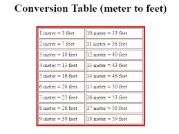 30 feet in meter 150 feet to meters meter to feet meters to feet the ever 4572 meters