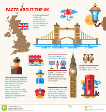 facts about the uk poster with flat design infographic elements