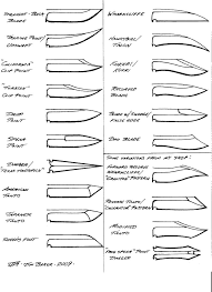 best 25 knife making ideas on pinterest knife making tools