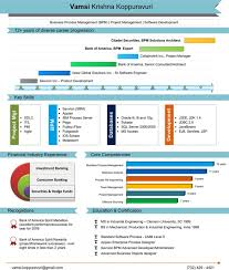 Visual Resume Samples by Financial Analyst Visual Resume Sample Visual Ly