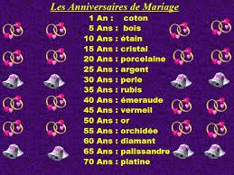 noces de mariage calendrier de mariage anniversaire idées cadeaux