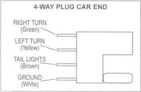 diagrams 587239 trailer wiring diagram 4 flat u2013 4 flat wiring