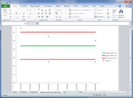 control chart u2013 how to create one in excel 2010 u2013 hakan forss u0027s blog