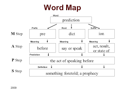 the word mapping strategy ppt